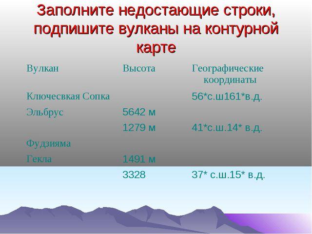 Заполните недостающие строки, подпишите вулканы на контурной карте ВулканВыс...