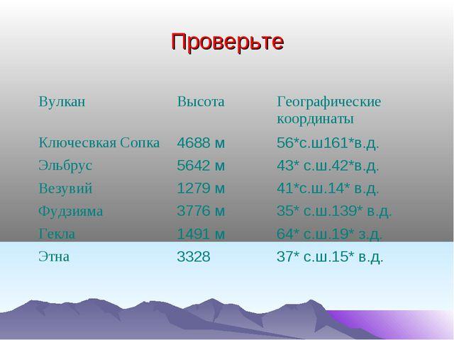 Проверьте ВулканВысота Географические координаты Ключесвкая Сопка4688 м56...