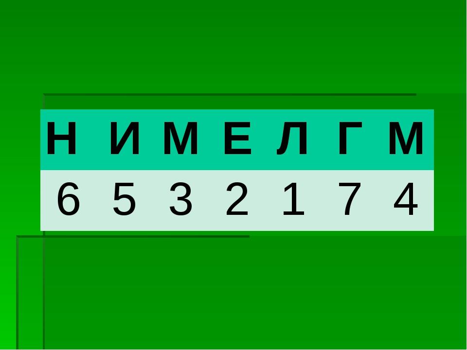 Н ИМЕЛГМ 6532174