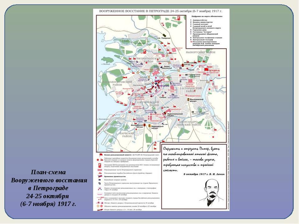 План-схема Вооруженного восстания в Петрограде 24-25 октября (6-7 ноября) 191...