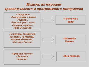 Модель интеграции краеведческого и программного материалов «Общество» «Родной