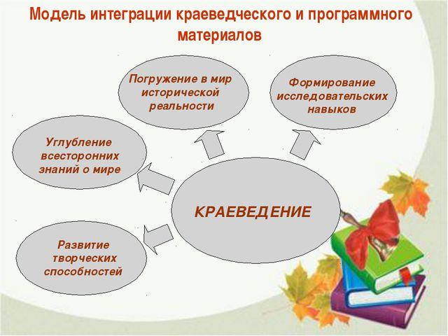 Модель интеграции краеведческого и программного материалов Формирование иссле...
