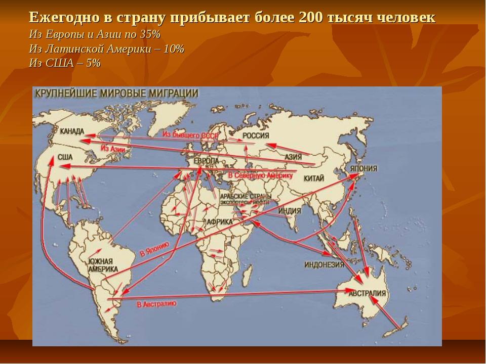 Ежегодно в страну прибывает более 200 тысяч человек Из Европы и Азии по 35% И...