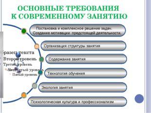 ОСНОВНЫЕ ТРЕБОВАНИЯ К СОВРЕМЕННОМУ ЗАНЯТИЮ Психологическая культура и професс