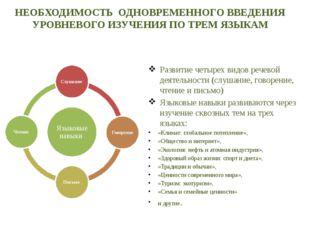 Развитие четырех видов речевой деятельности (слушание, говорение, чтение и пи