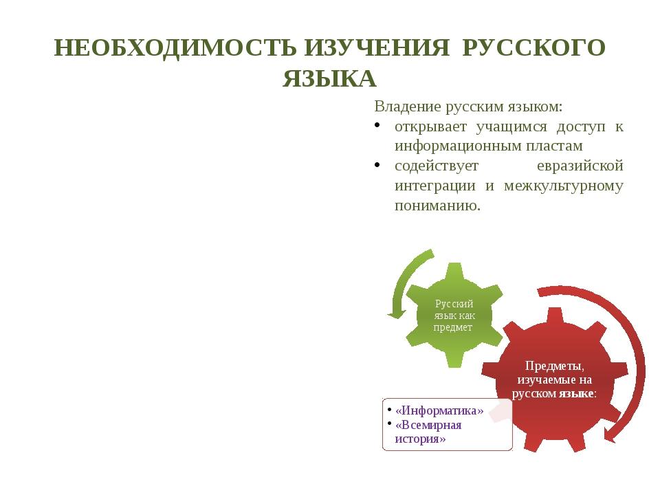 НЕОБХОДИМОСТЬ ИЗУЧЕНИЯ РУССКОГО ЯЗЫКА Владение русским языком: открывает учащ...