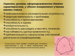 Оценить уровень сформированности девяти характеристик, у одного конкретного у
