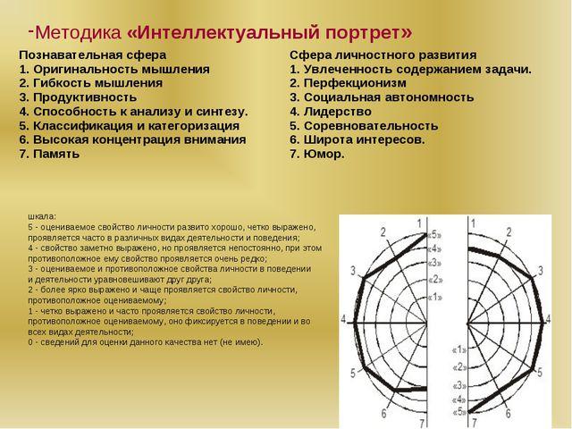 Методика «Интеллектуальный портрет» шкала: 5 - оцениваемое свойство личности...