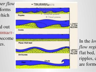 In the lower flow regime, a flat bed, ripples, dunes are formed. The upper f