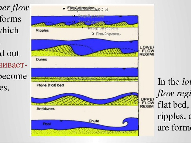 In the lower flow regime, a flat bed, ripples, dunes are formed. The upper f...