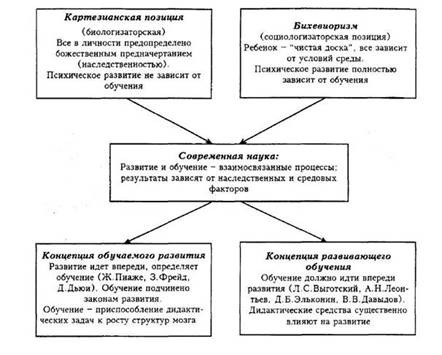 http://www.bestreferat.ru/images/paper/49/43/7564349.jpeg