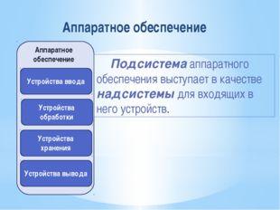 Аппаратное обеспечение Аппаратное обеспечение Устройства ввода Устройства обр