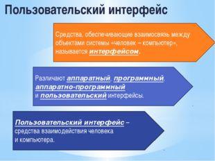 Пользовательский интерфейс Средства, обеспечивающие взаимосвязь между объекта