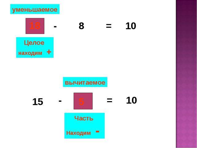 - 8 = 10 18 - 15 = 10 5 уменьшаемое Целое находим + вычитаемое Часть Находим -