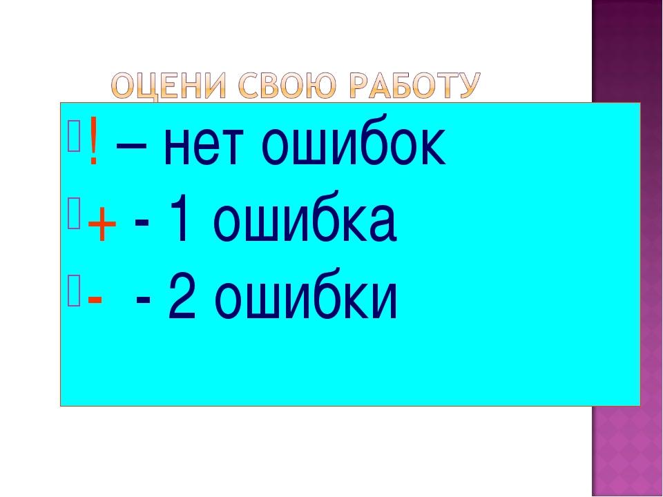 ! – нет ошибок + - 1 ошибка - - 2 ошибки