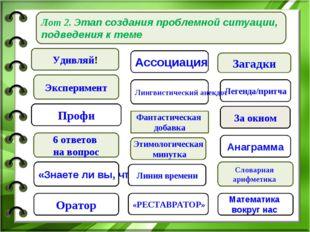 Лот 2. Этап создания проблемной ситуации, подведения к теме Этимологическая м