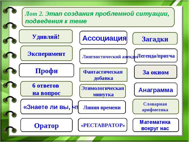Лот 2. Этап создания проблемной ситуации, подведения к теме Этимологическая м...