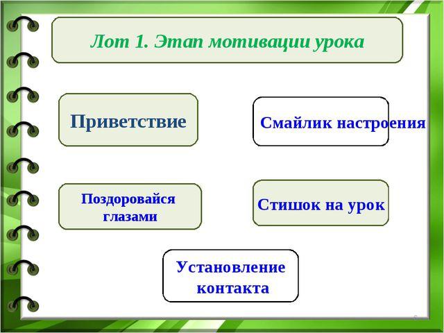 Лот 1. Этап мотивации урока Приветствие Стишок на урок Поздоровайся глазами *...