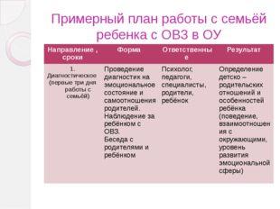 Примерный план работы с семьёй ребенка с ОВЗ в ОУ Направление , сроки Форма О