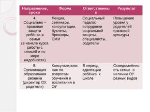 Направление, сроки Форма Ответственные Результат 4. Социально – правовая защи