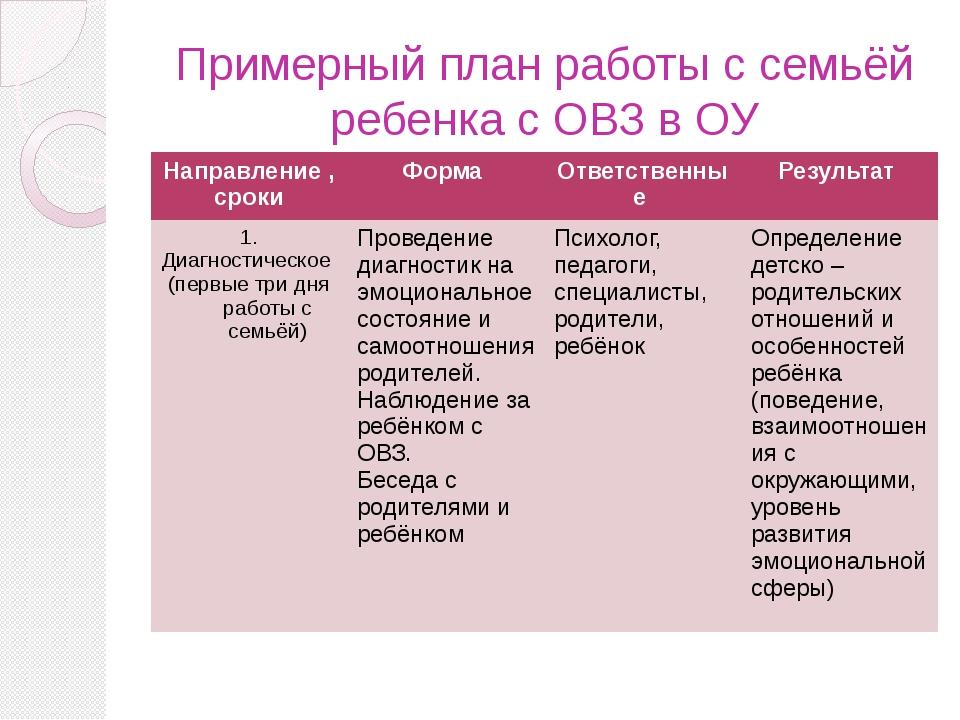 Примерный план работы с семьёй ребенка с ОВЗ в ОУ Направление , сроки Форма О...