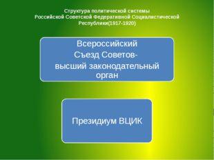 Структура политической системы Российской Советской Федеративной Социалистиче