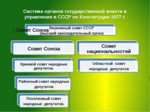 Система органов государственной власти и управления в СССР по Конституции 197