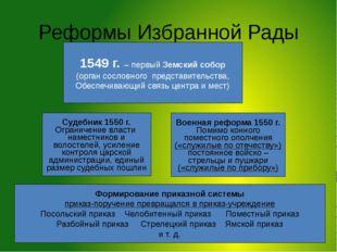 Реформы Избранной Рады 1549 г. – первый Земский собор (орган сословного предс