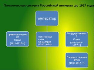 Собственная Е.И.В. Канцелярия (1797-1917гг). Политическая система Российской