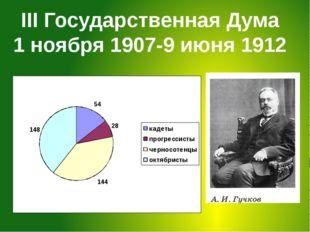 III Государственная Дума 1 ноября 1907-9 июня 1912