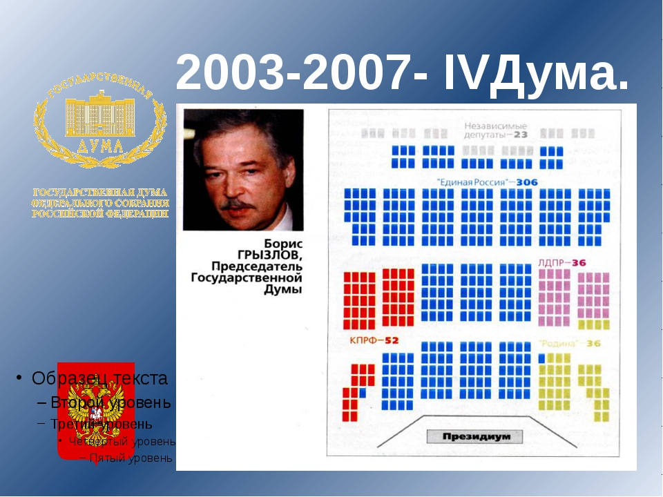 2003-2007- IVДума.
