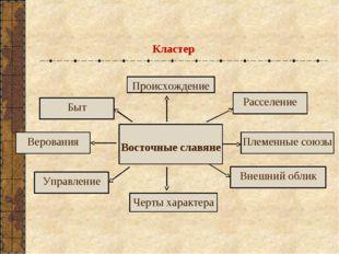 Кластер Восточные славяне Происхождение Черты характера Быт Верования Управле