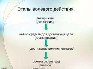 Этапы волевого действия. выбор цели (осознание) выбор средств для достижения