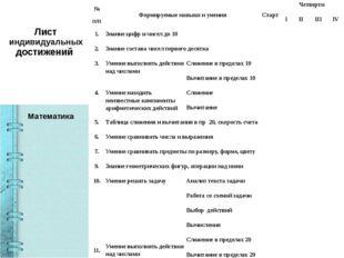 Лист индивидуальных достижений Математика № п/п Формируемые навыки и умения