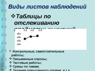 Виды листов наблюдений Таблицы по отслеживанию предметных умений Контрольные,