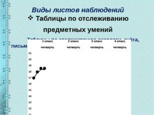 Виды листов наблюдений Таблицы по отслеживанию предметных умений Таблицы по