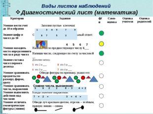 Виды листов наблюдений Диагностический лист (математика) Критерии Задания ф/в