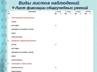Виды листов наблюдений Лист фиксации общеучебных умений № п\п Критерии 1 клас
