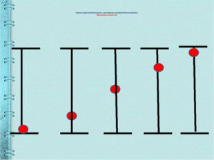 Приемы оценочной деятельности, используемые при безотметочном обучении «Волш