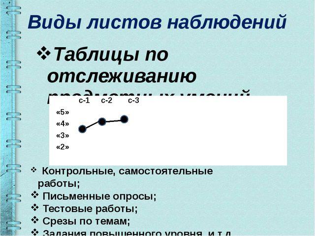 Виды листов наблюдений Таблицы по отслеживанию предметных умений Контрольные,...