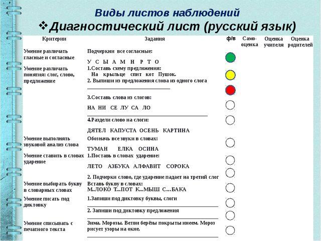 Виды листов наблюдений Диагностический лист (русский язык) Критерии Задания...