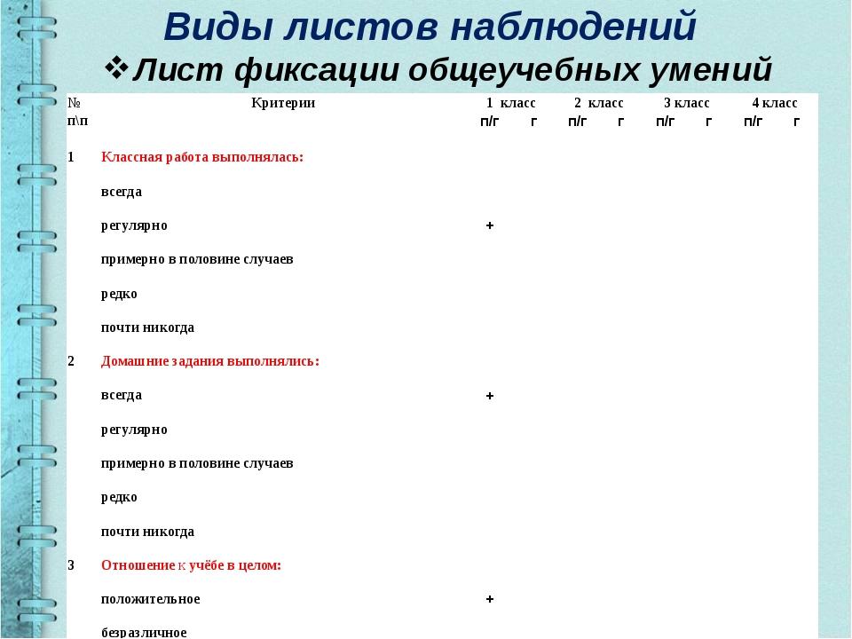 Виды листов наблюдений Лист фиксации общеучебных умений № п\п Критерии 1 клас...