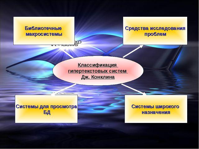 Классификация гипертекстовых систем Дж. Конклина Библиотечные макросистемы Си...
