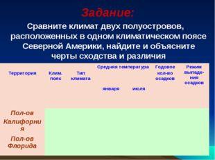 Задание: Сравните климат двух полуостровов, расположенных в одном климатическ