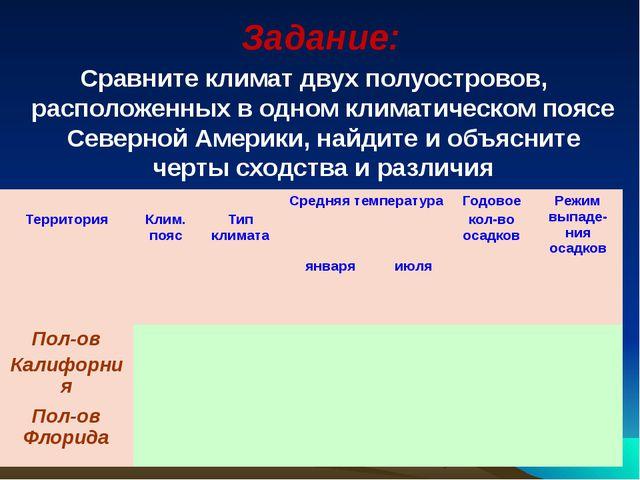 Задание: Сравните климат двух полуостровов, расположенных в одном климатическ...