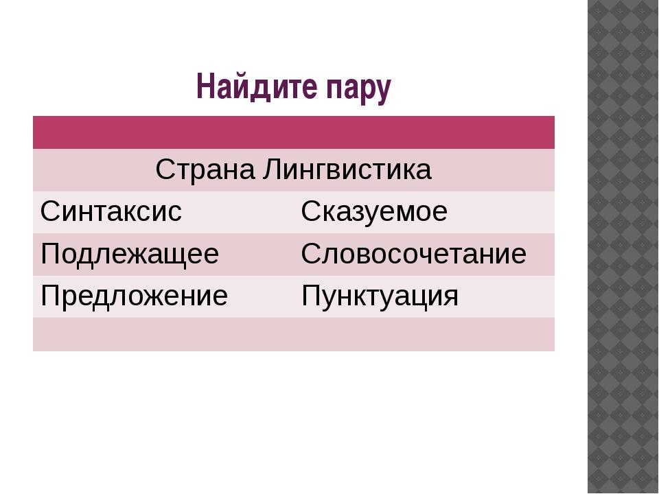 Найдите пару Страна Лингвистика Синтаксис Сказуемое Подлежащее Словосочетание...