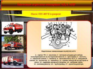 Насосные агрегаты пожарных АЦ и АНР . Насос ПН-40УВ в разрезе Водопенные ком