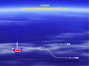 СХЕМА боевого развёртывания от АРС - 14 ПЧ-66 б) с установкой на водоисточни