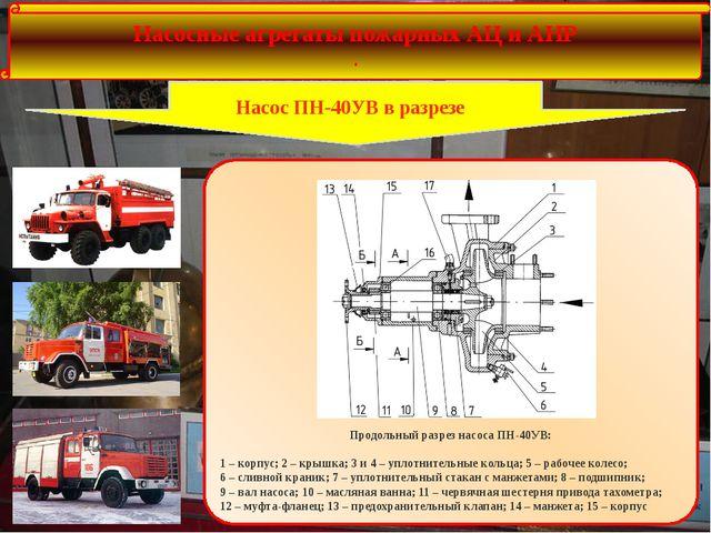Насосные агрегаты пожарных АЦ и АНР . Насос ПН-40УВ в разрезе Продольный раз...