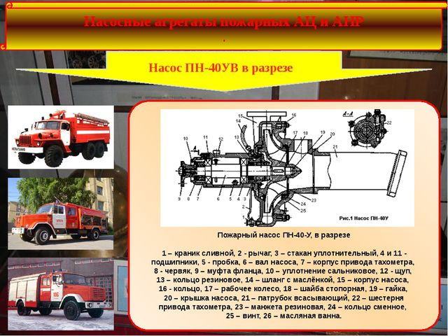 Насосные агрегаты пожарных АЦ и АНР . Насос ПН-40УВ в разрезе Пожарный насос...